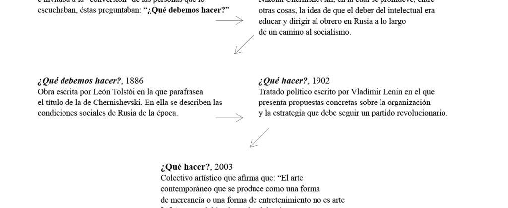 Santiago Robles, Texto, RevistaCodigo, Codigo, MUAC, ContemporaryArt, ArteContemporaneo, ChtoDelat, Arte, Text