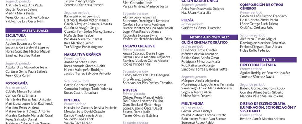 Portada, Jóvenes Creadores, Fonca, Resultados, Santiago Robles, Beca, Programa Jóvenes Creadores, Conaculta,