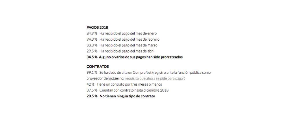 SantiagoRobles, Capitulo3000, RevistaCodigo, Columna, INBA, YaPagameINBA