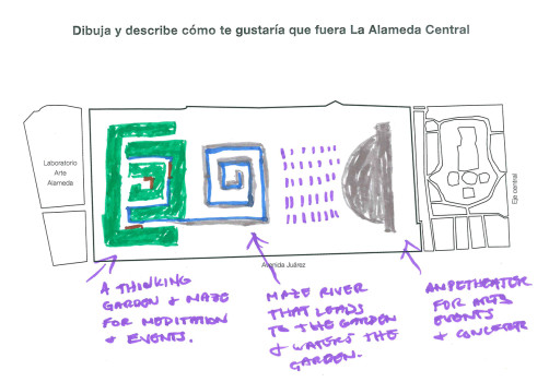 SantiagoRobles, BuscandoelPresente, PublicSpace, Art, ArteParticipativo, RelationalArt, AlamedaCentral, LaboratorioArteAlameda, EmplazamientosdelaMemoria, GemmaArgüello, MauroGiaconi, AbrahamGonzálezPacheco, LeoMarz, MaríaCerdá, NuriaMontiel, NinaFiocco, MarekWolfryd, BereniceOlmedo, ContemporaryArt, Participación, Ciudadanos, Citizens, Vecinos, Neighborhood